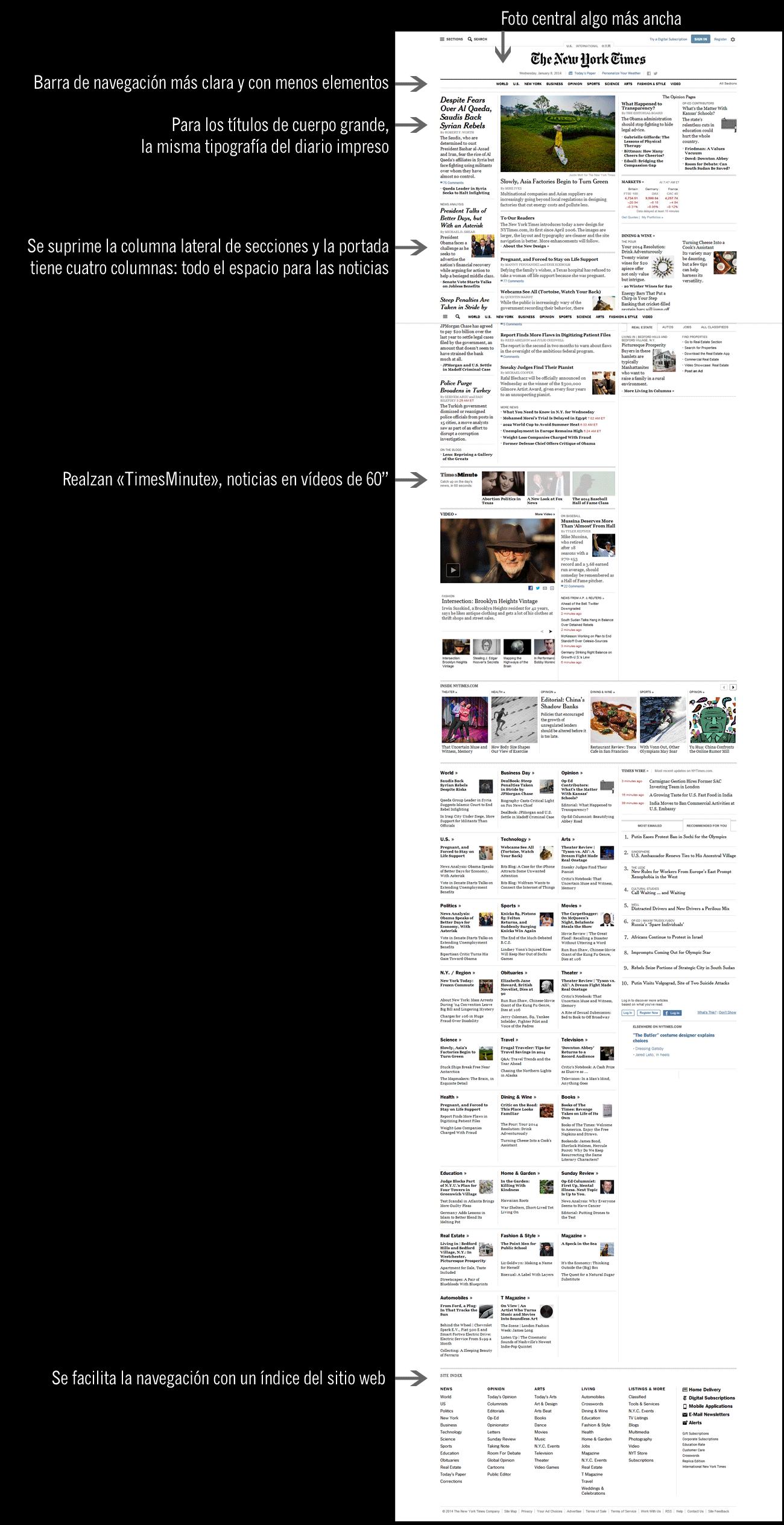 Principales cambios en la nueva portada de NYTimes.com